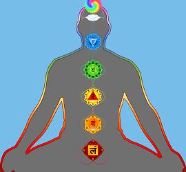 YogaChakra_270x250